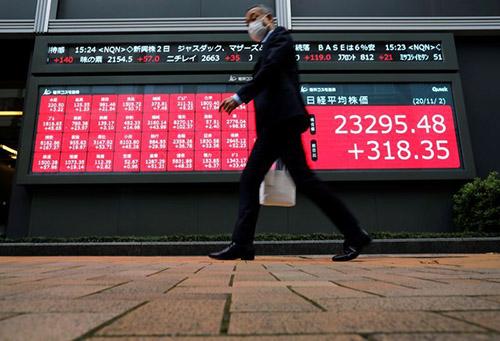 Chứng khoán châu Á tăng điểm thận trọng sau phiên giao dịch biến động của Phố Wall