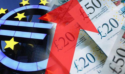 Bảng Anh tăng giá khi các nhà làm luật nắm quyền kiểm soát Brexit từ bà May