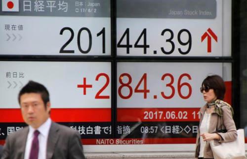 Cổ phiếu châu Á tăng, dollar ổn định